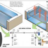 Rescue Swimming Mat